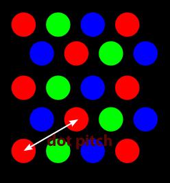 distanza tra pixel in un monitor